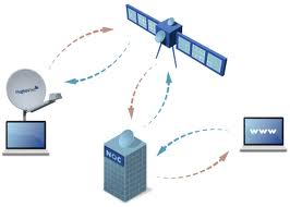 How Can Satellite Internet Help You?