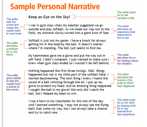 experience essay examples  Structure of a Personal Narrative Essay   sbcc edu